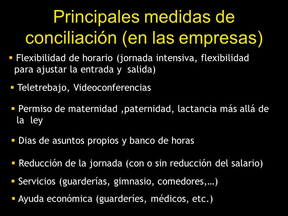 Principales medidas de conciliación (en las empresas)