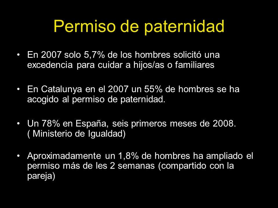 Permiso de paternidad En 2007 solo 5,7% de los hombres solicitó una excedencia para cuidar a hijos/as o familiares.