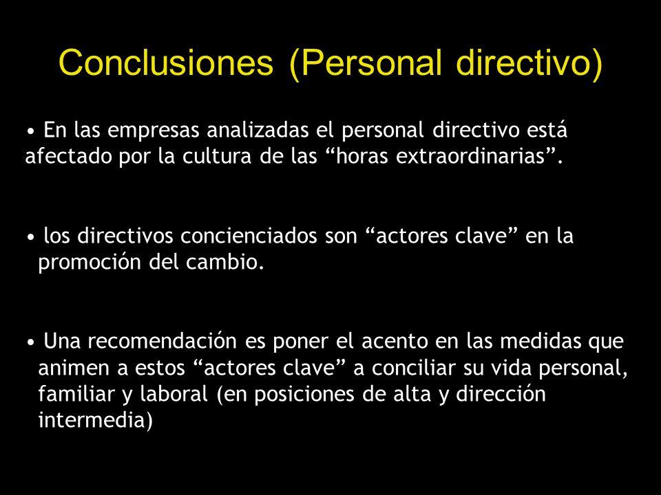 Conclusiones (Personal directivo)