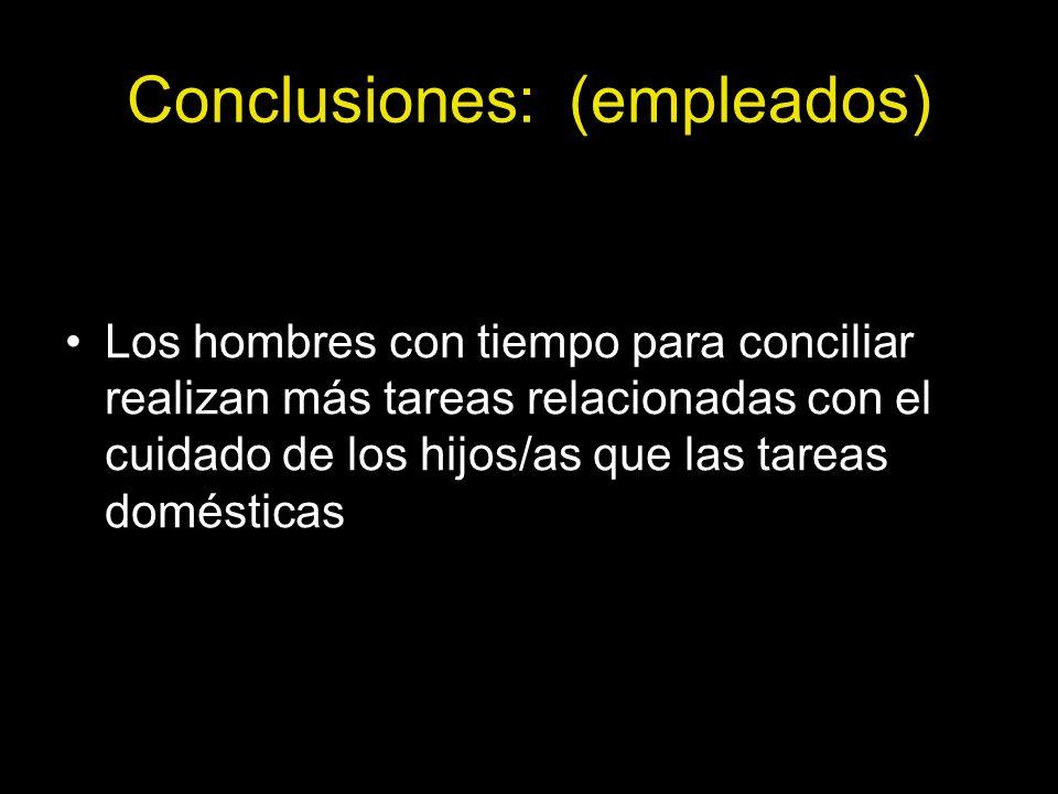 Conclusiones: (empleados)