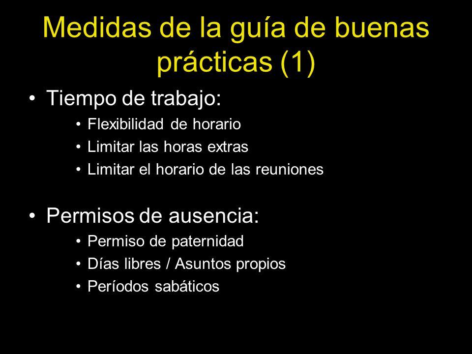 Medidas de la guía de buenas prácticas (1)