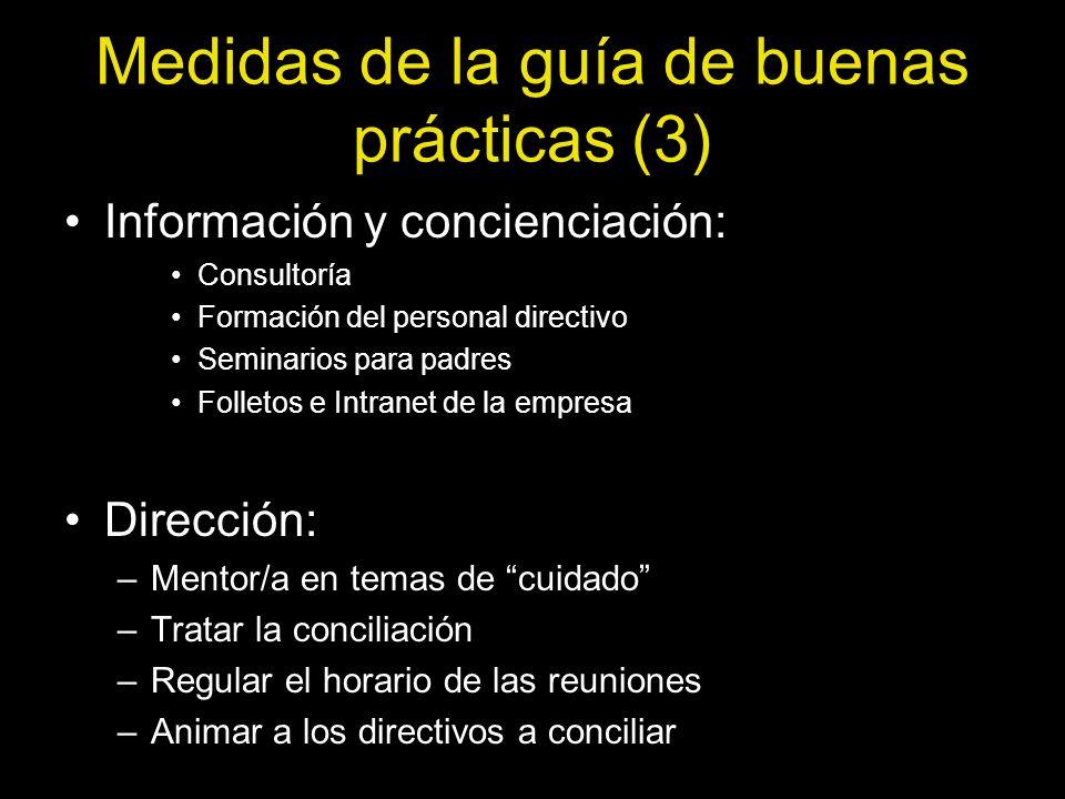 Medidas de la guía de buenas prácticas (3)