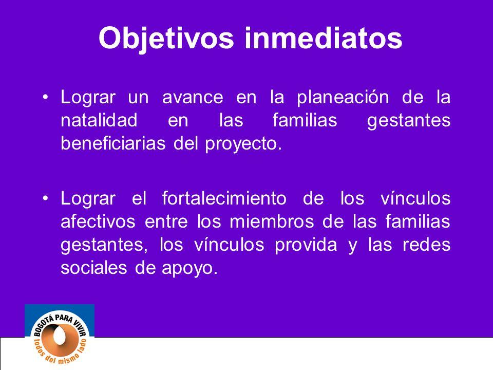 Objetivos inmediatos Lograr un avance en la planeación de la natalidad en las familias gestantes beneficiarias del proyecto.
