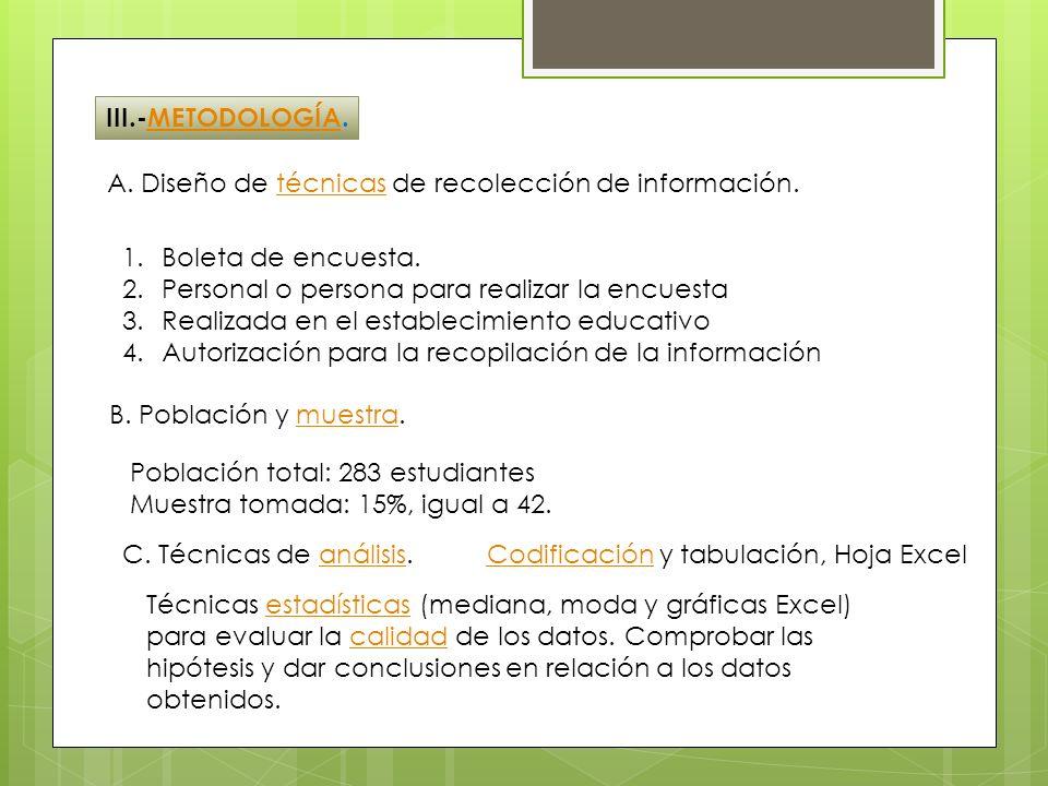III.-METODOLOGÍA. A. Diseño de técnicas de recolección de información. Boleta de encuesta. Personal o persona para realizar la encuesta.