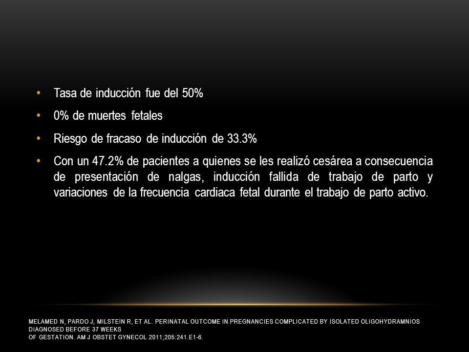 Tasa de inducción fue del 50% 0% de muertes fetales