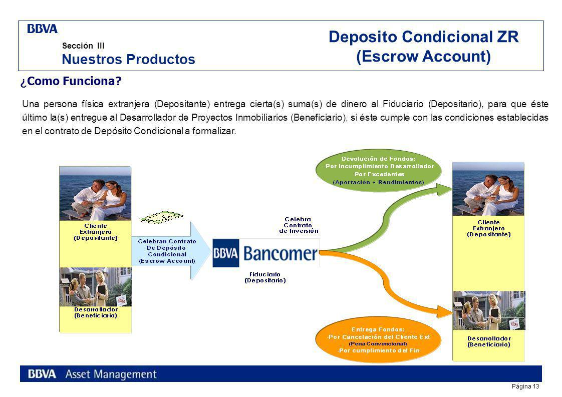 Deposito Condicional ZR (Escrow Account)