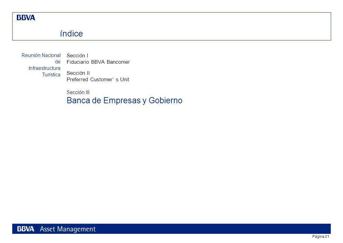 índice Banca de Empresas y Gobierno Sección I Fiduciario BBVA Bancomer