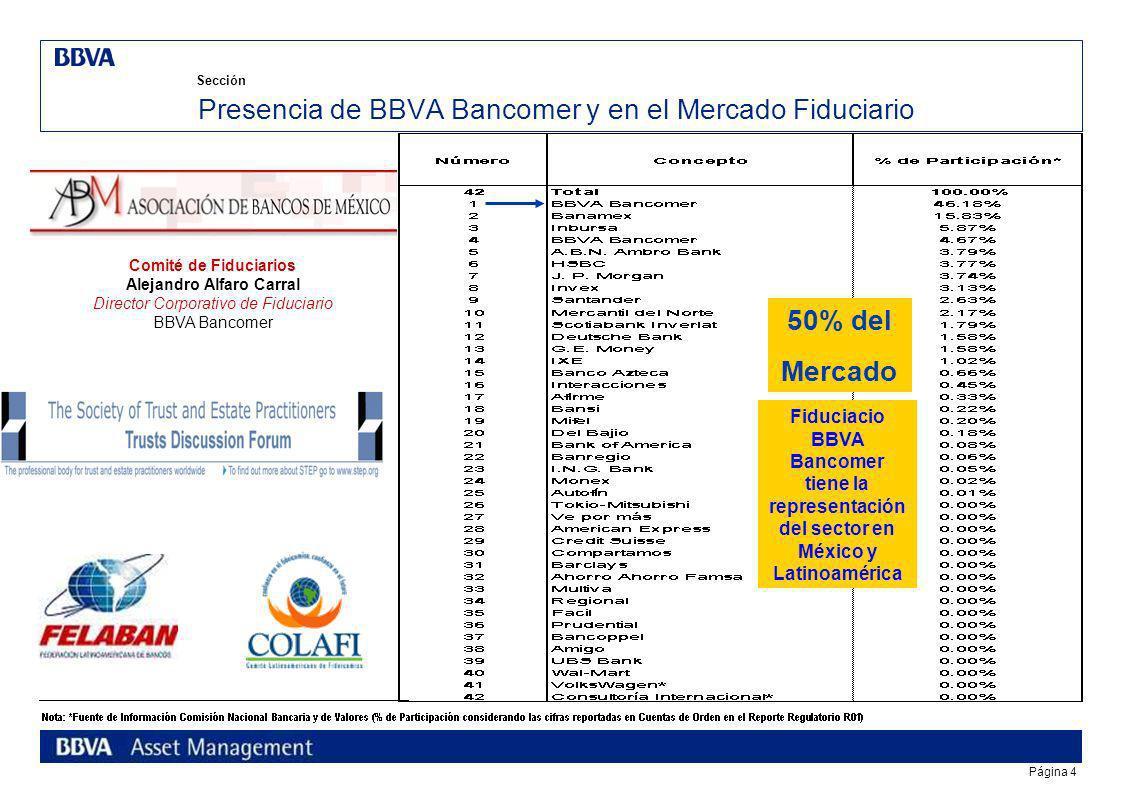 Sección Presencia de BBVA Bancomer y en el Mercado Fiduciario