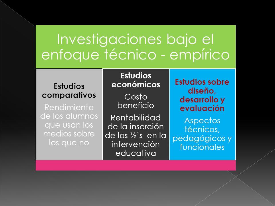 Estudios comparativos Estudios sobre diseño, desarrollo y evaluación