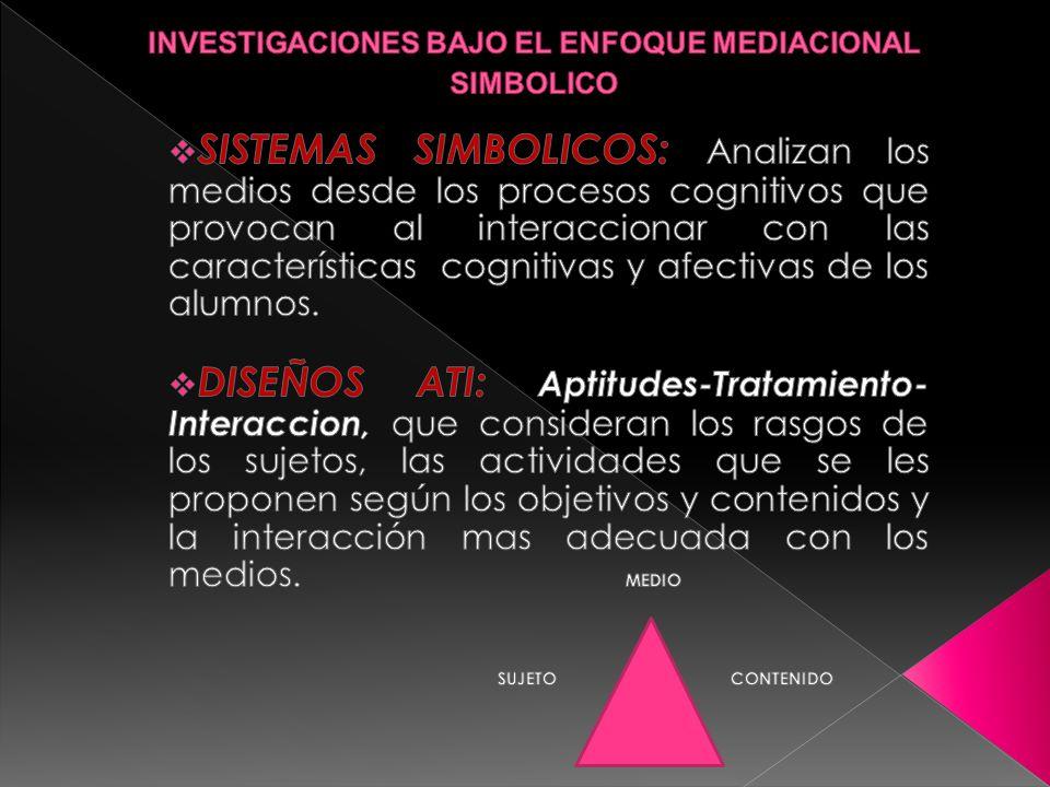 INVESTIGACIONES BAJO EL ENFOQUE MEDIACIONAL SIMBOLICO
