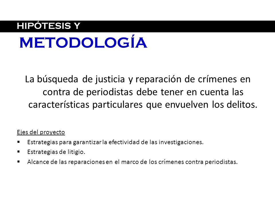 HIPÓTESIS Y METODOLOGÍA.