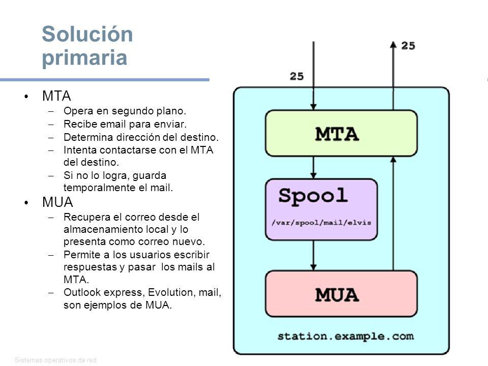 Solución primaria MTA MUA Opera en segundo plano.