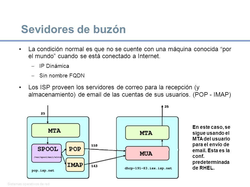 Sevidores de buzón La condición normal es que no se cuente con una máquina conocida por el mundo cuando se está conectado a Internet.