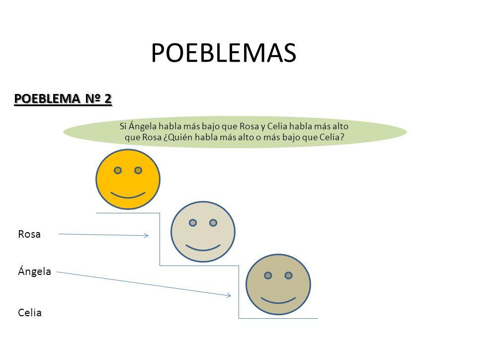 POEBLEMAS POEBLEMA Nº 2 Rosa Ángela Celia