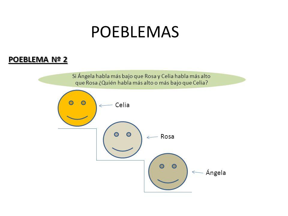POEBLEMAS POEBLEMA Nº 2 Celia Rosa Ángela