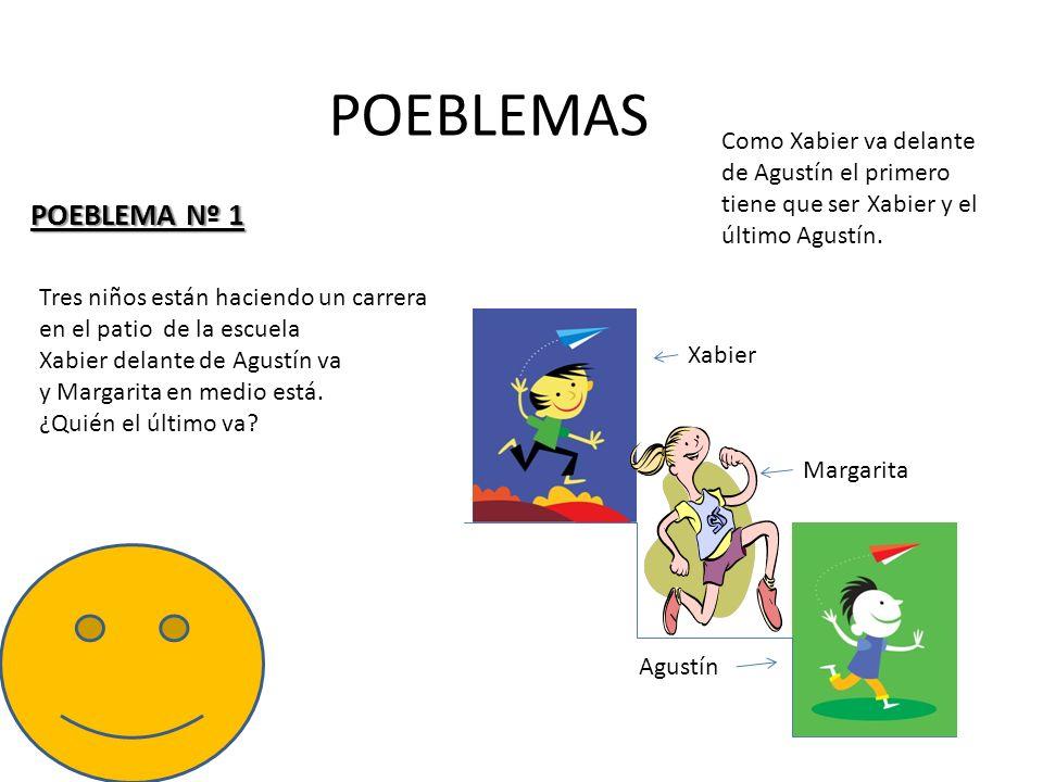 POEBLEMAS Como Xabier va delante de Agustín el primero tiene que ser Xabier y el último Agustín. POEBLEMA Nº 1.