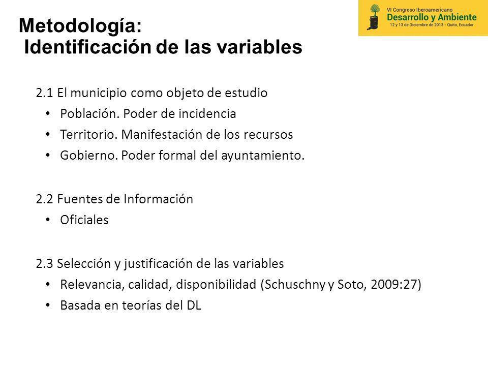 Metodología: Identificación de las variables
