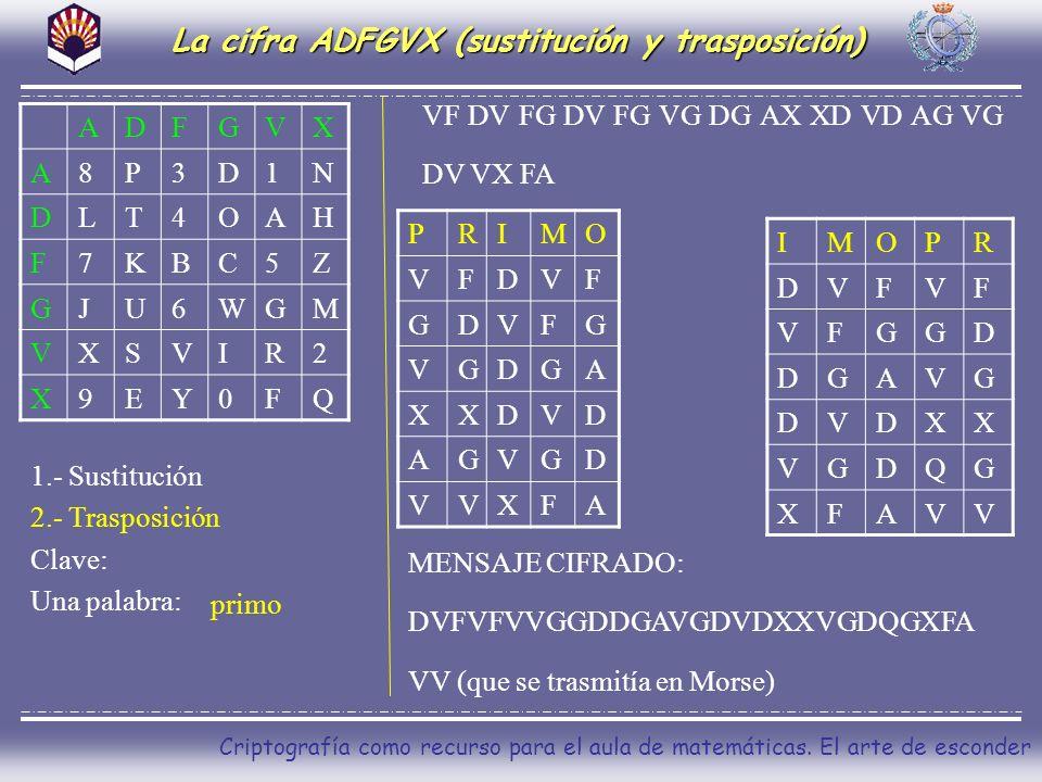 La cifra ADFGVX (sustitución y trasposición)