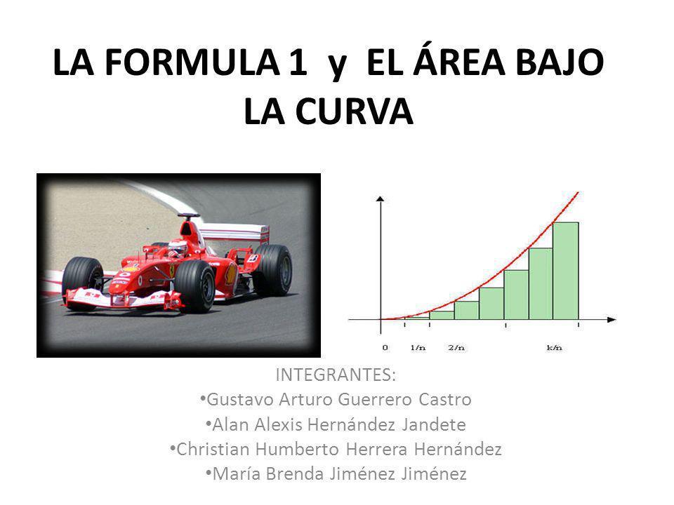 LA FORMULA 1 y EL ÁREA BAJO LA CURVA