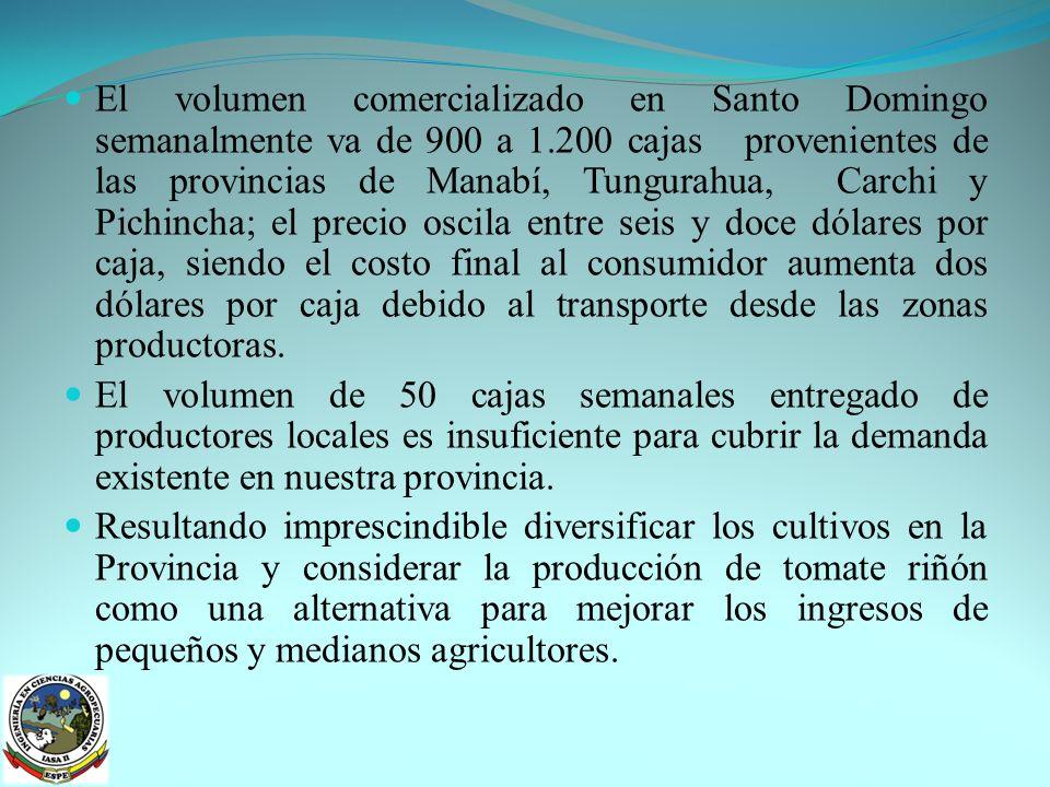 El volumen comercializado en Santo Domingo semanalmente va de 900 a 1