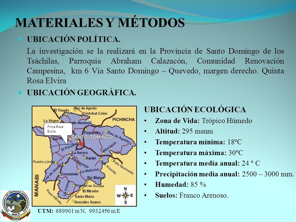 MATERIALES Y MÉTODOS UBICACIÓN POLÍTICA.