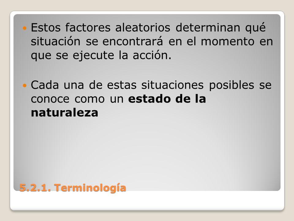Estos factores aleatorios determinan qué situación se encontrará en el momento en que se ejecute la acción.