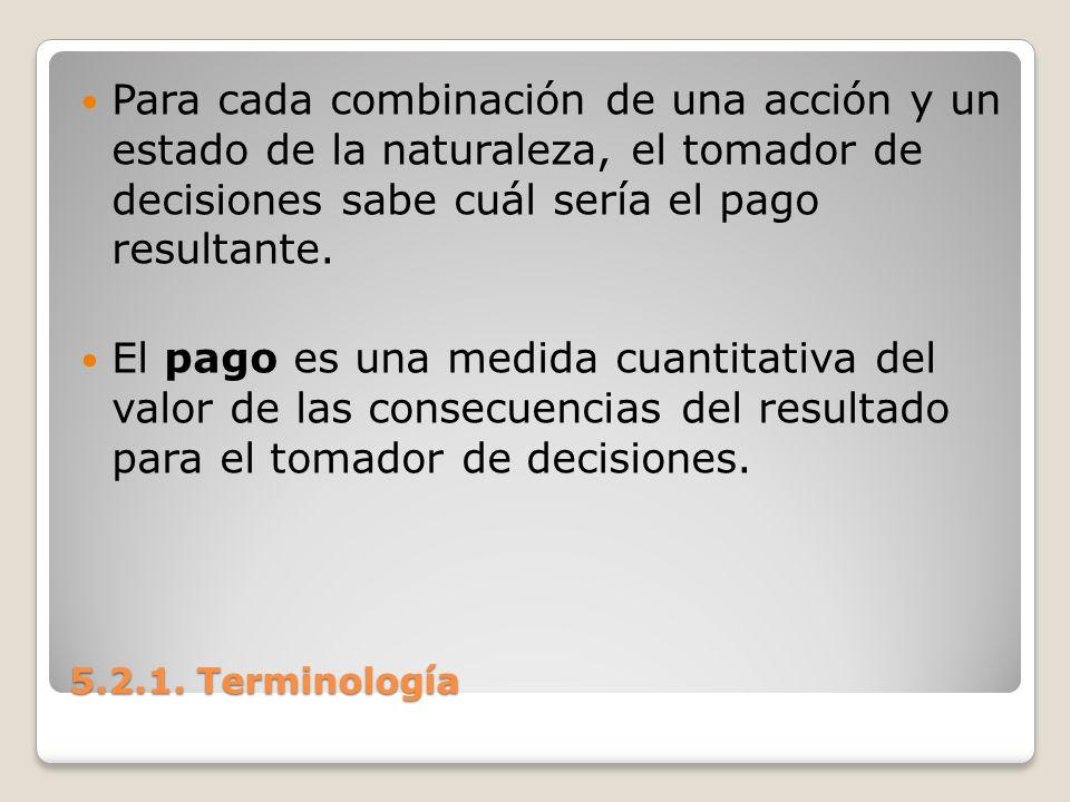 Para cada combinación de una acción y un estado de la naturaleza, el tomador de decisiones sabe cuál sería el pago resultante.