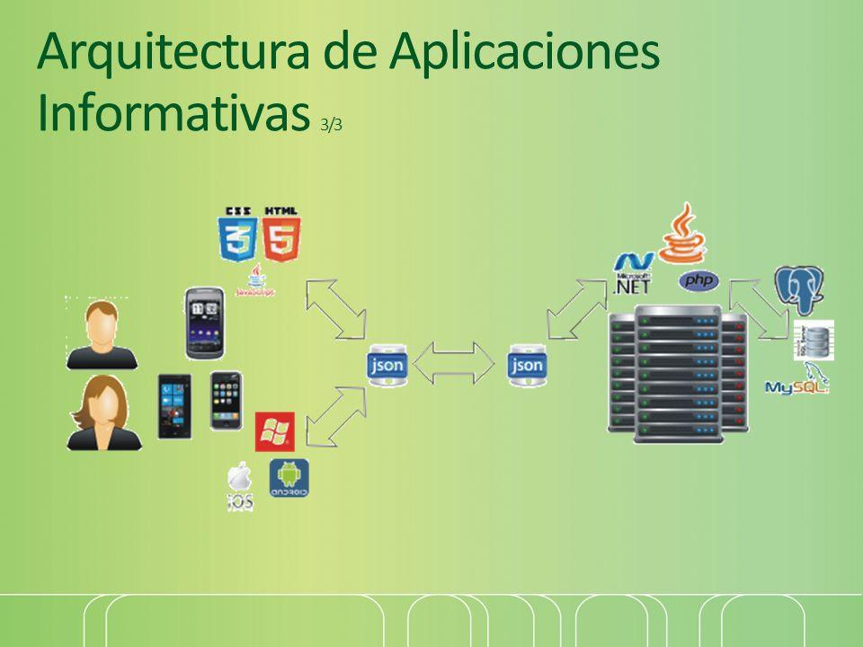 Arquitectura de Aplicaciones Informativas 3/3
