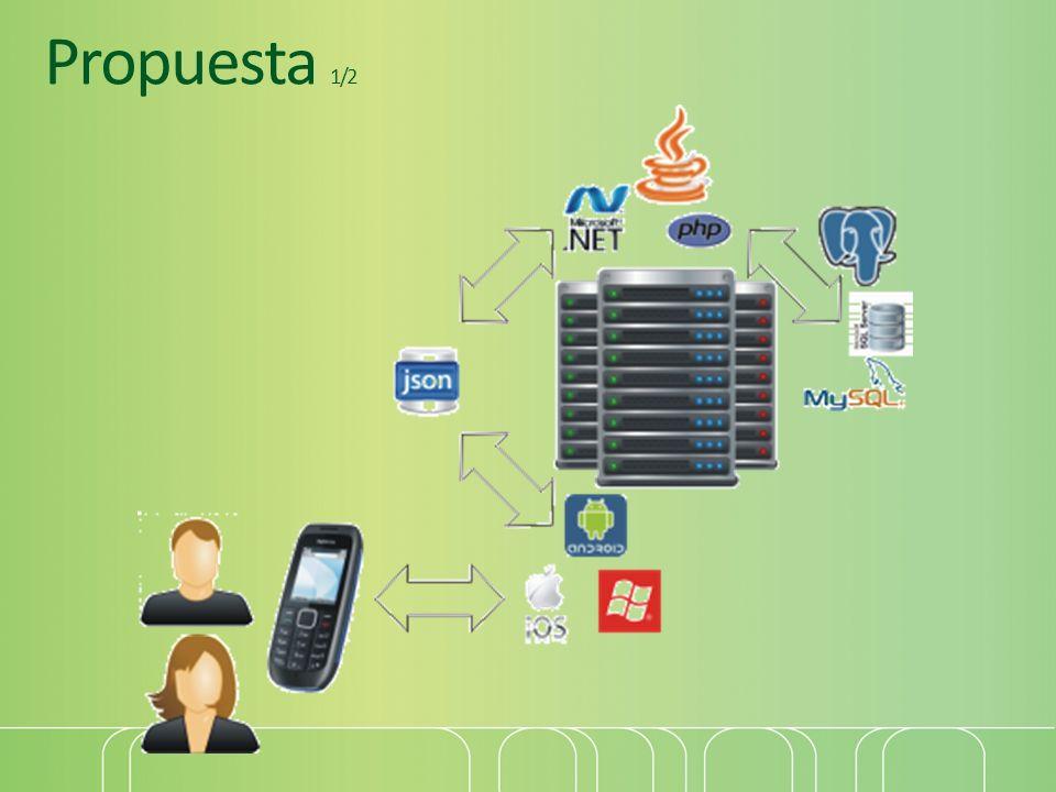 Propuesta 1/2 Implementar una arquitectura que posibilite a los usuarios intercambiar información mediante teléfonos celulares convencionales.