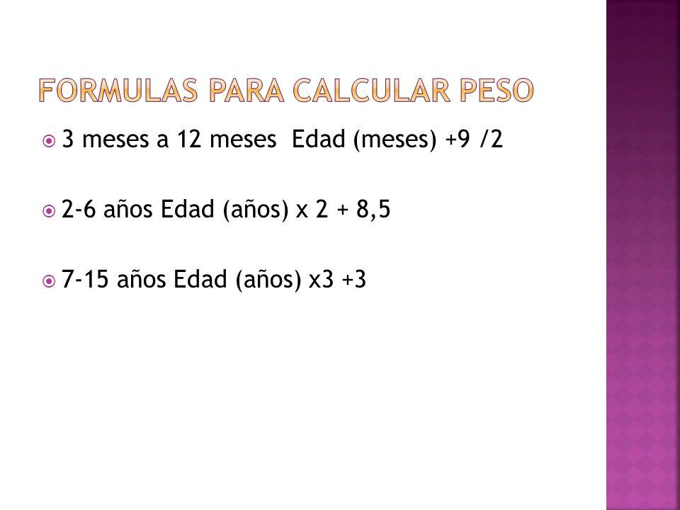 Formulas para calcular peso