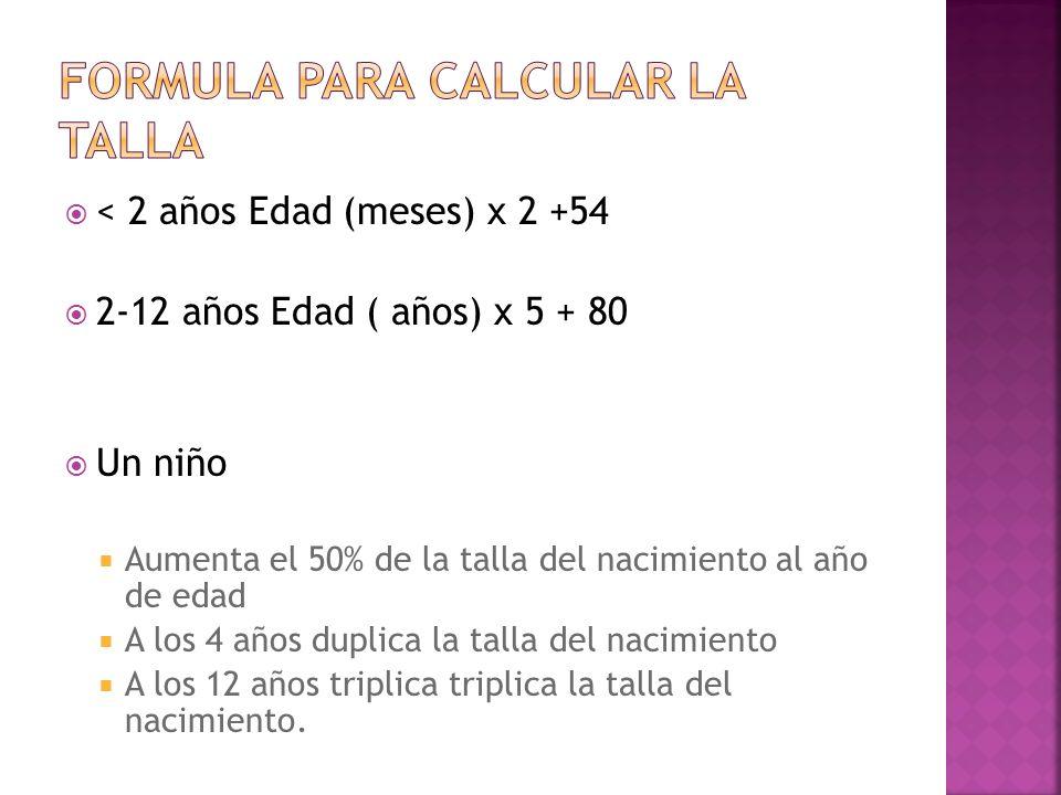 Formula para calcular la talla