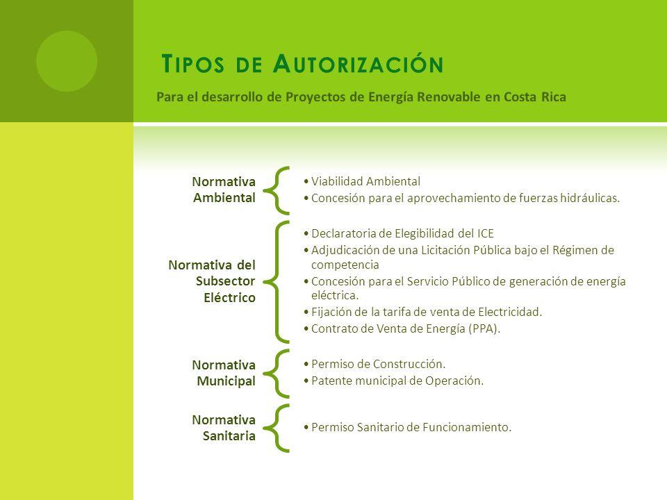 Tipos de Autorización Para el desarrollo de Proyectos de Energía Renovable en Costa Rica. Normativa Ambiental.