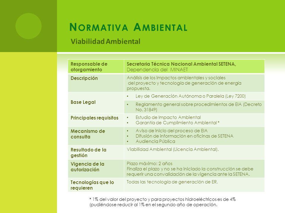 Normativa Ambiental Viabilidad Ambiental Responsable de otorgamiento