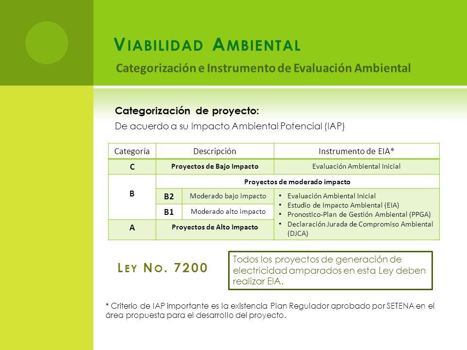 Viabilidad Ambiental Categorización e Instrumento de Evaluación Ambiental. Categorización de proyecto: