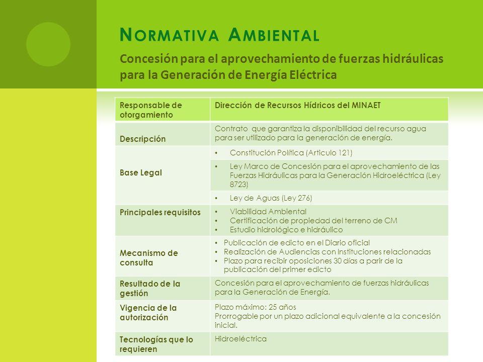 Normativa Ambiental Concesión para el aprovechamiento de fuerzas hidráulicas para la Generación de Energía Eléctrica.