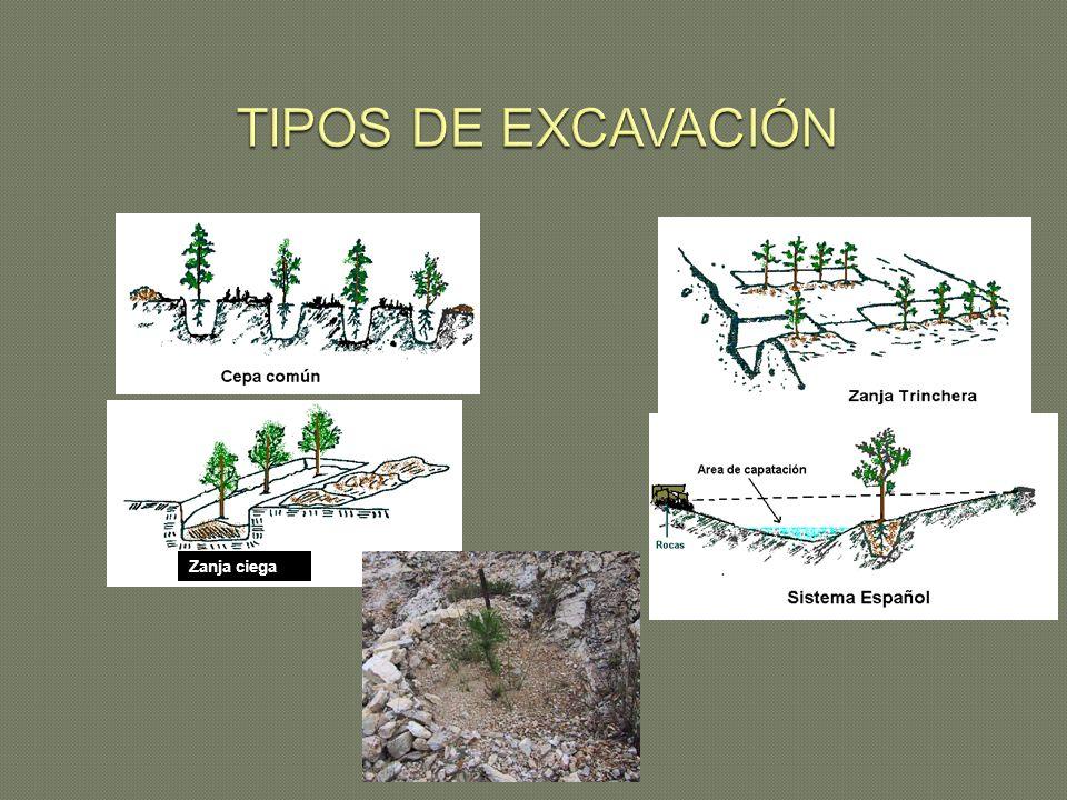 TIPOS DE EXCAVACIÓN Zanja ciega