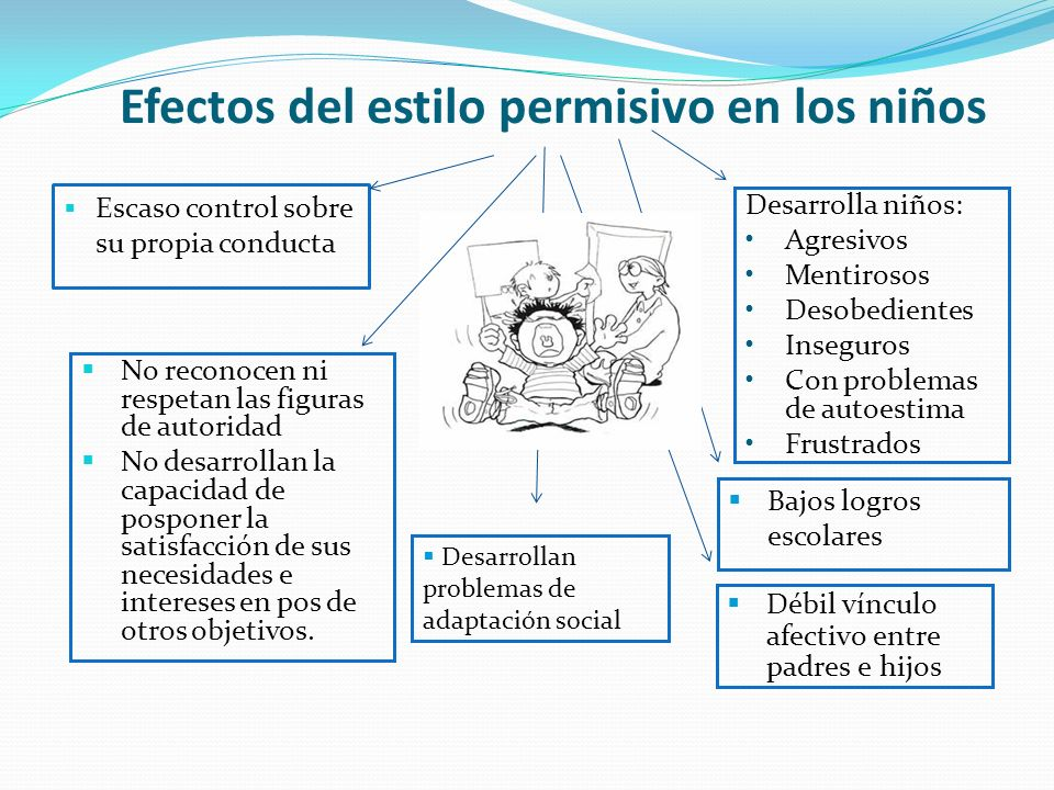 Efectos del estilo permisivo en los niños