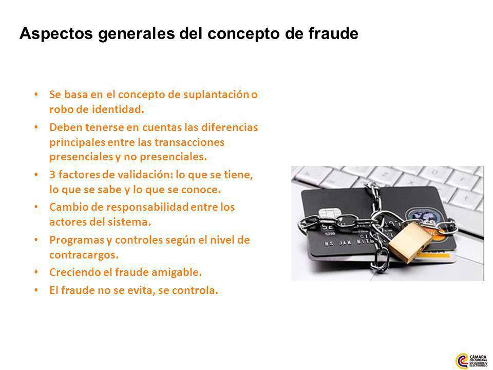 Aspectos generales del concepto de fraude
