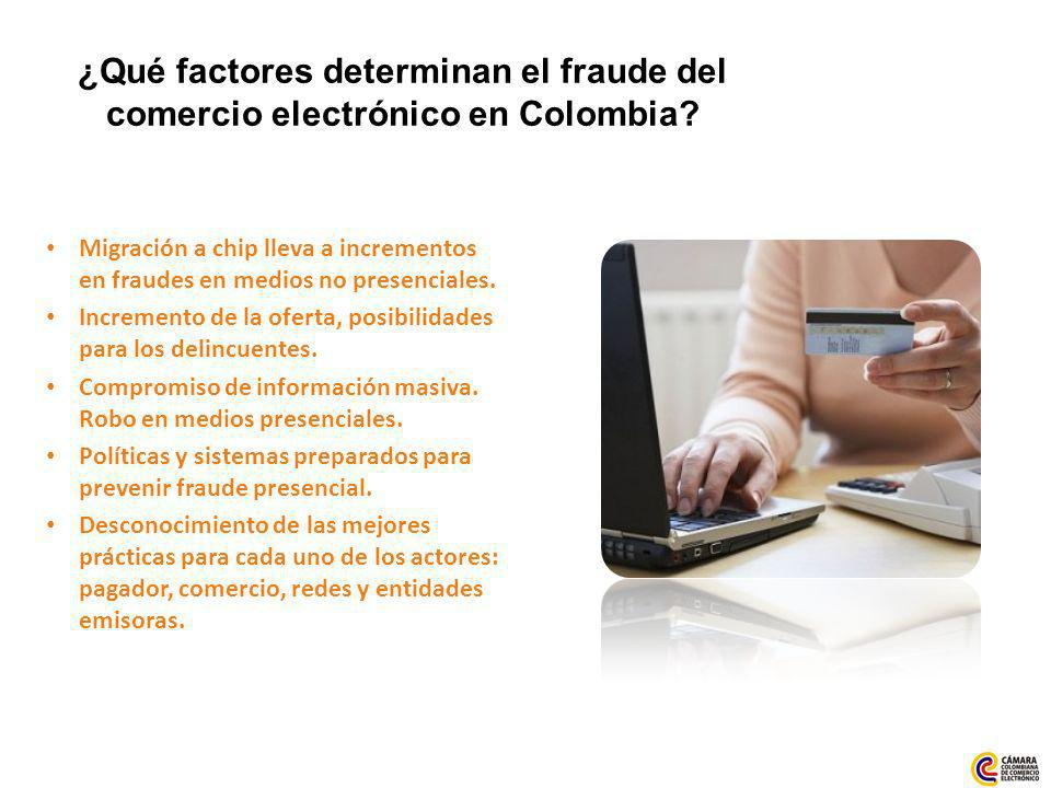 ¿Qué factores determinan el fraude del comercio electrónico en Colombia