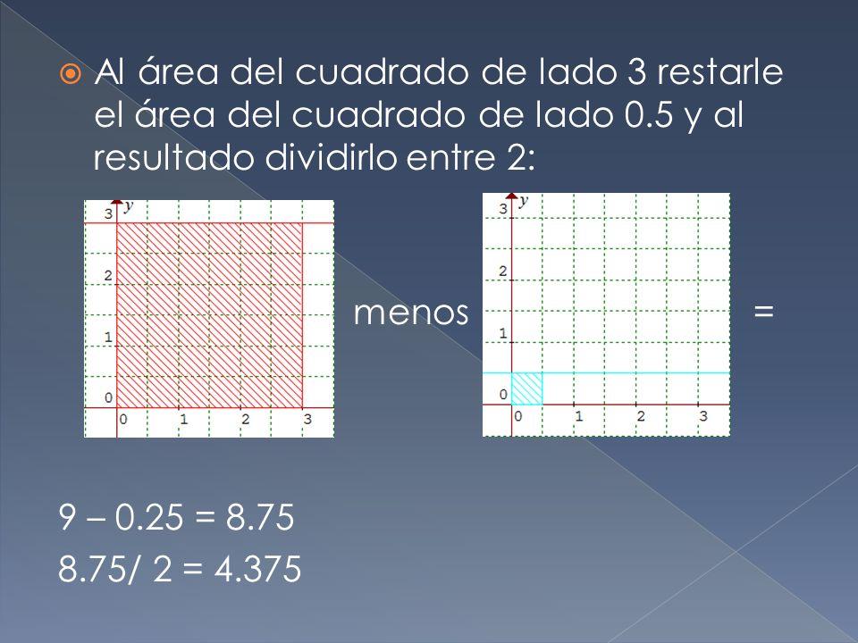 Al área del cuadrado de lado 3 restarle el área del cuadrado de lado 0