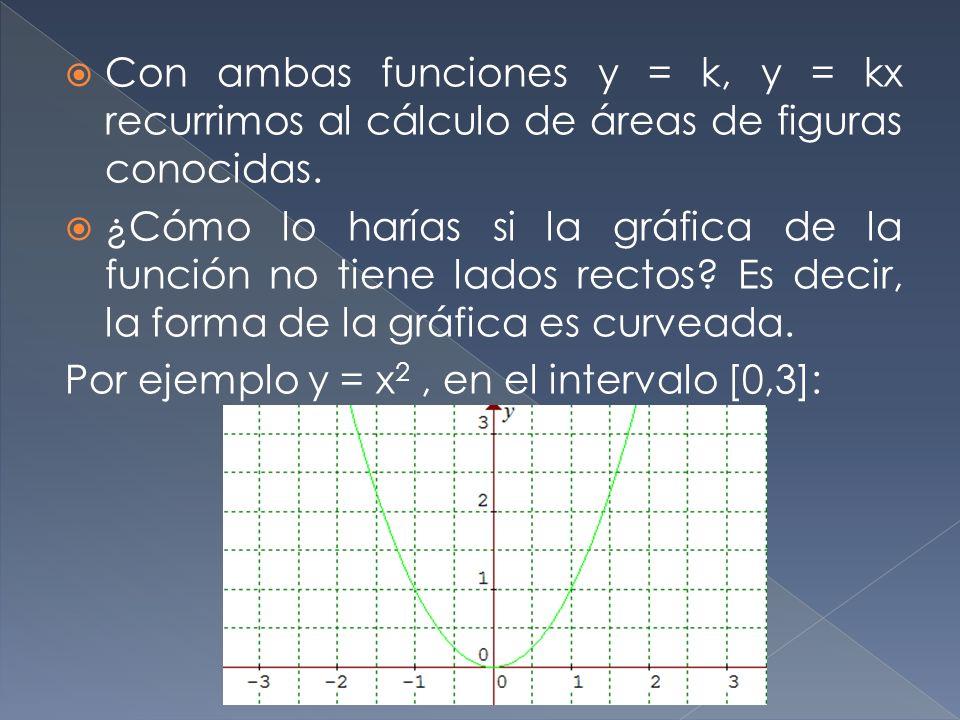 Con ambas funciones y = k, y = kx recurrimos al cálculo de áreas de figuras conocidas.