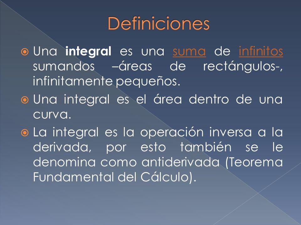 Definiciones Una integral es una suma de infinitos sumandos –áreas de rectángulos-, infinitamente pequeños.