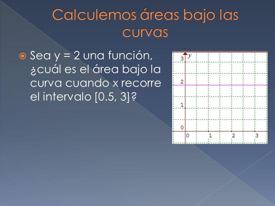 Calculemos áreas bajo las curvas