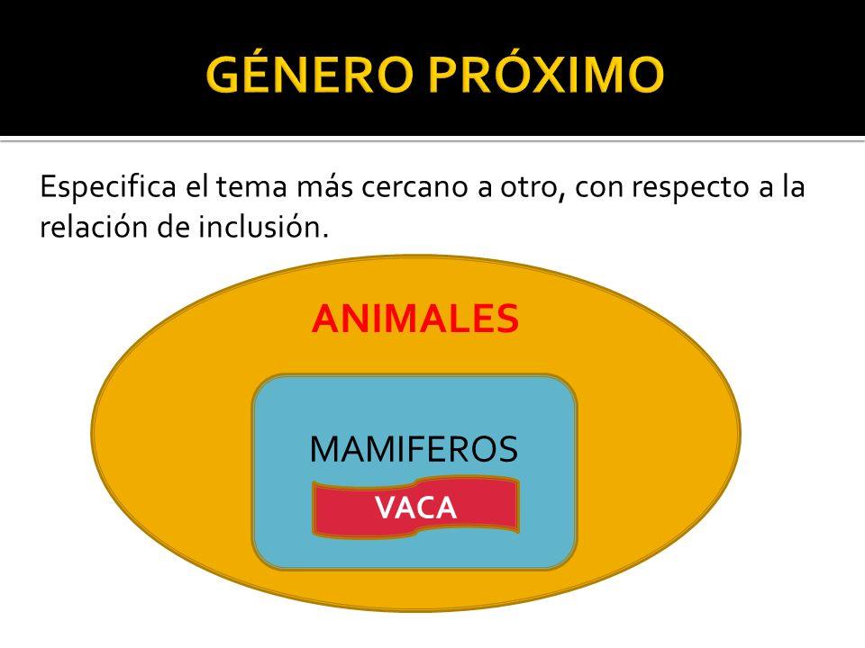 GÉNERO PRÓXIMO ANIMALES MAMIFEROS