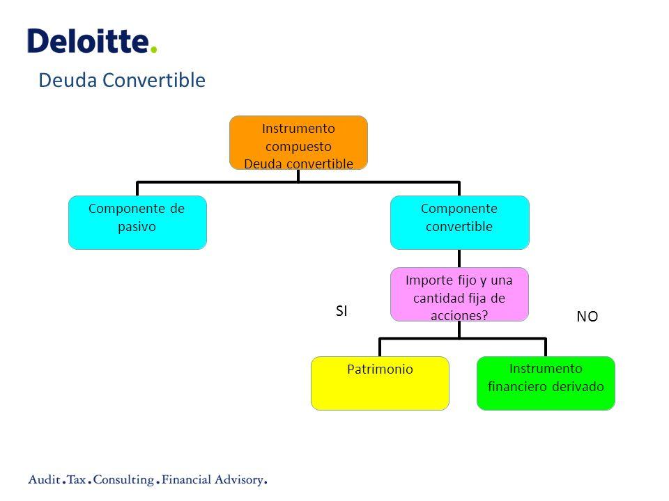 Deuda Convertible SI NO Instrumento compuesto Deuda convertible