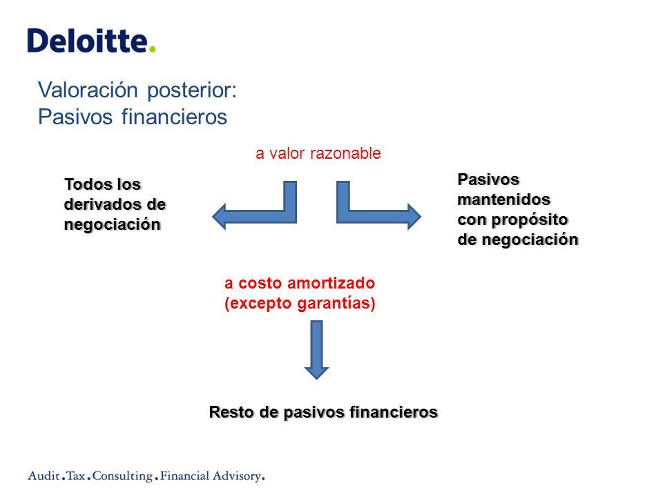 Valoración posterior: Pasivos financieros