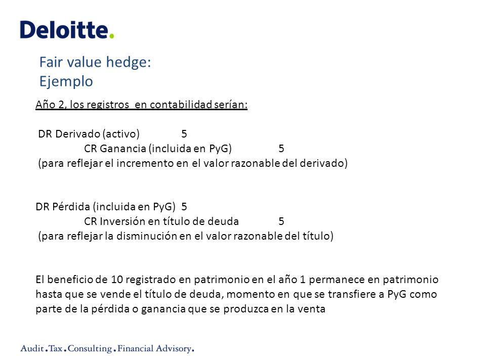Fair value hedge: Ejemplo Año 2, los registros en contabilidad serían: