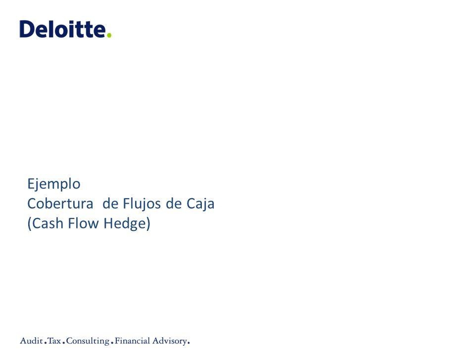 Ejemplo Cobertura de Flujos de Caja (Cash Flow Hedge)