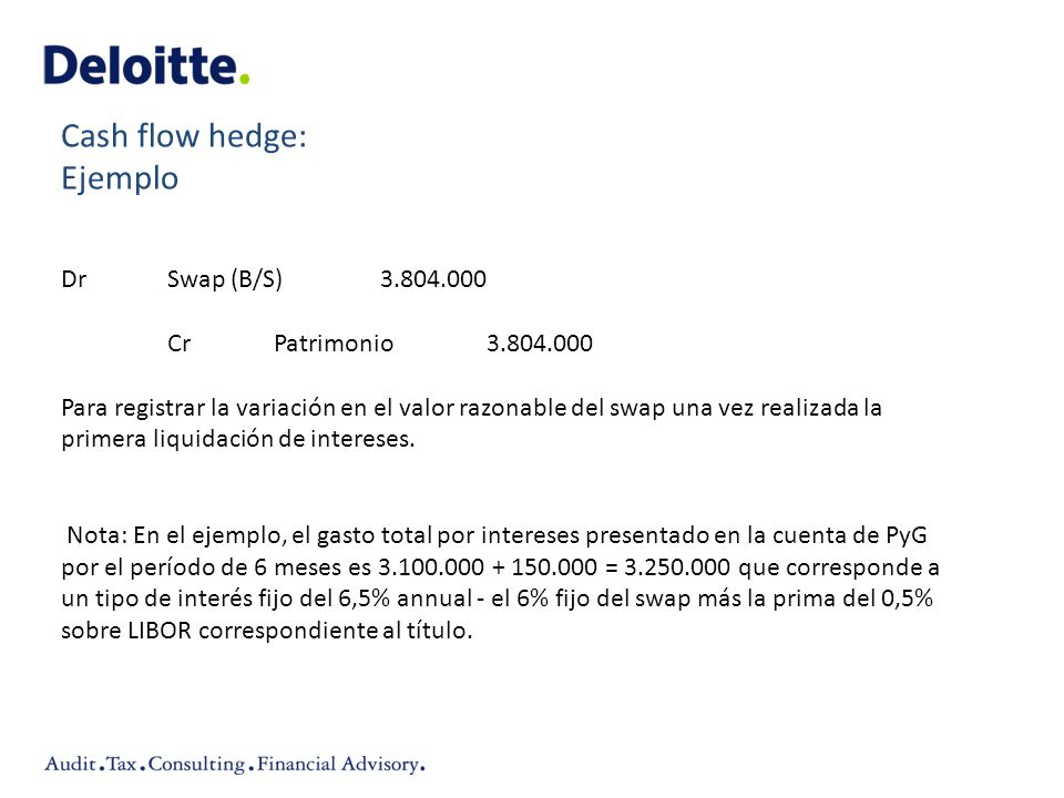 Cash flow hedge: Ejemplo Dr Swap (B/S) 3.804.000