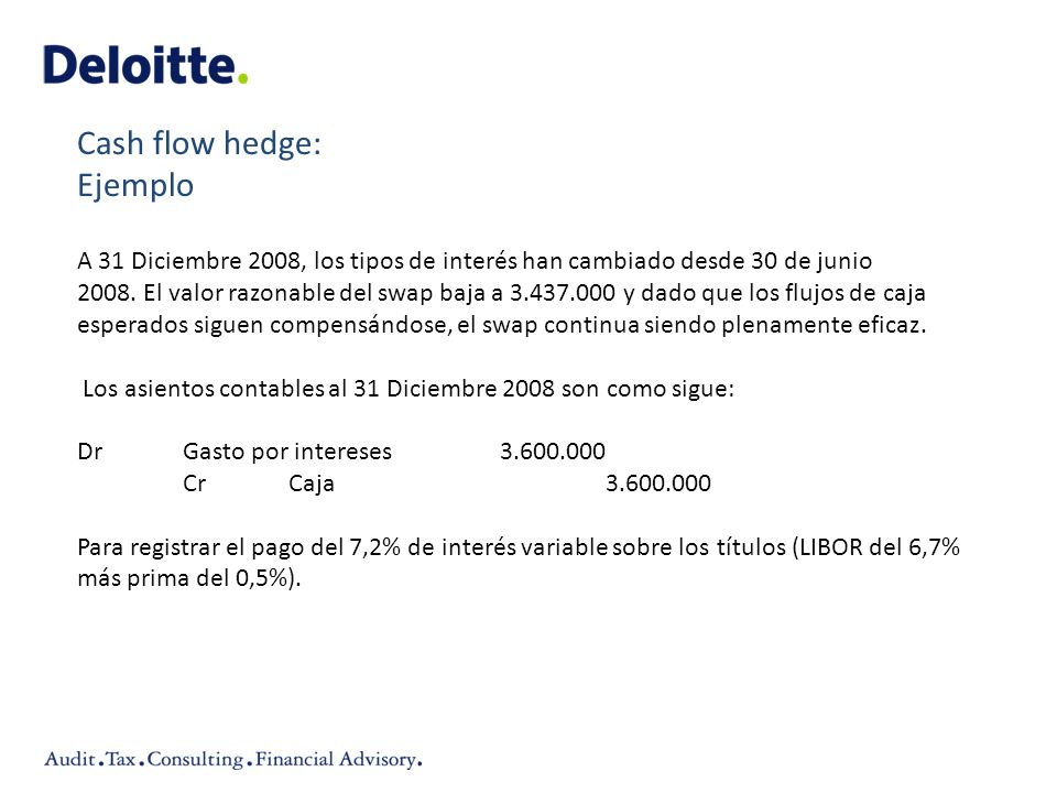 Cash flow hedge: Ejemplo